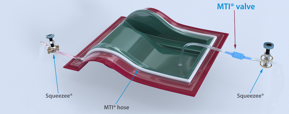Vacuum Infusion Process with MTI hose